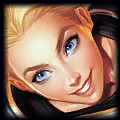 Lux 7.22