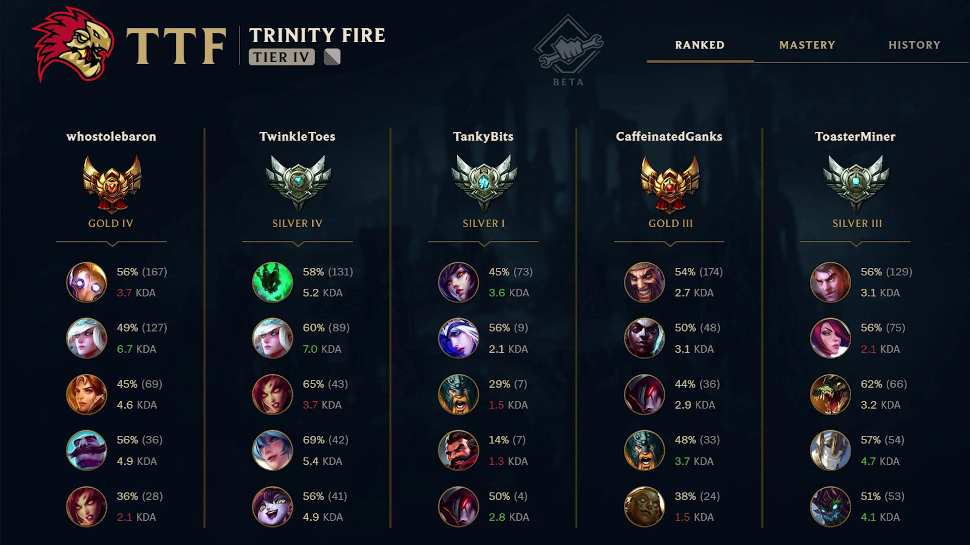 Clash Beta Launches In North America League Of Legends Mobile Legend Diamond 36 Next Up Champ Select Youll Be Using The Draft Format You May Have Seen From Lcs Two Ban Phases And Pick Dont Get Caught Off Guard