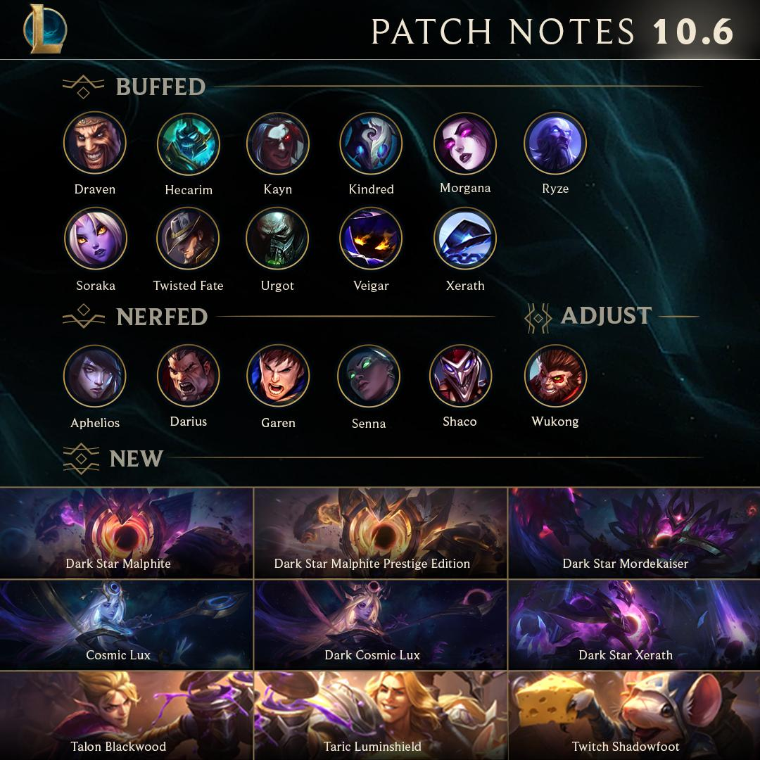 Patch 10 6 Notes